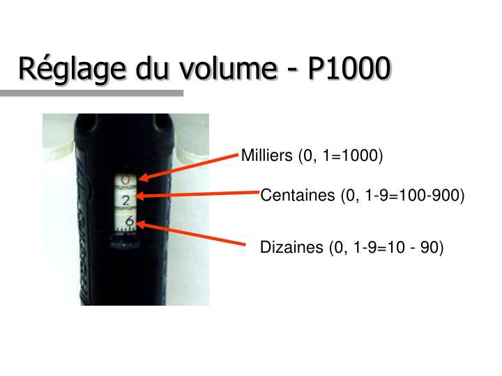 Réglage du volume - P1000