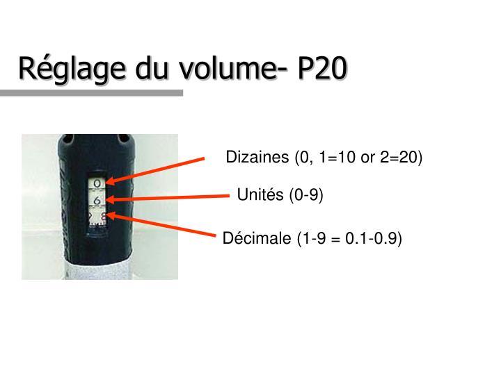 Réglage du volume- P20
