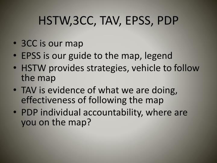 HSTW,3CC, TAV, EPSS, PDP
