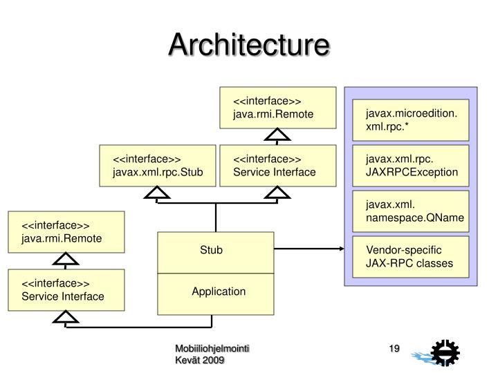 Ppt 11a networking and mobile devices powerpoint for Java 7 architecture