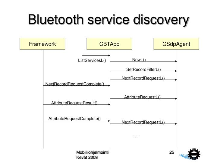 Bluetooth service discovery
