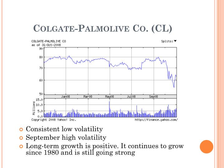 Colgate-Palmolive Co. (CL)
