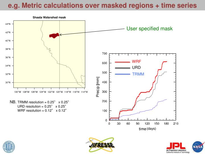 e.g. Metric calculations over masked regions + time series