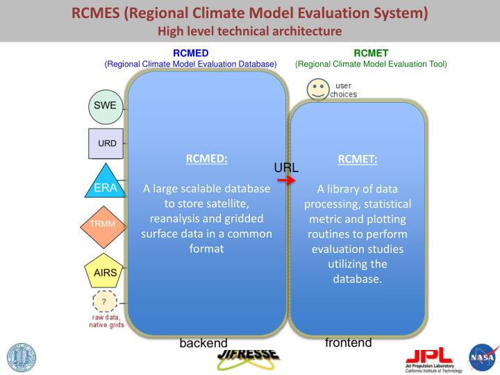 RCMES (Regional Climate Model Evaluation System)