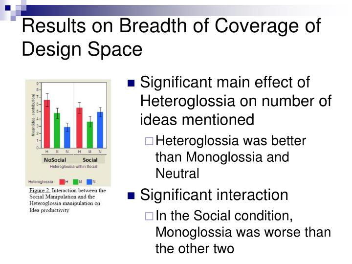 Results on Breadth of Coverage of Design Space