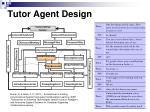 tutor agent design