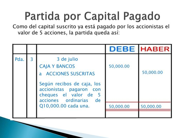 Partida por Capital Pagado