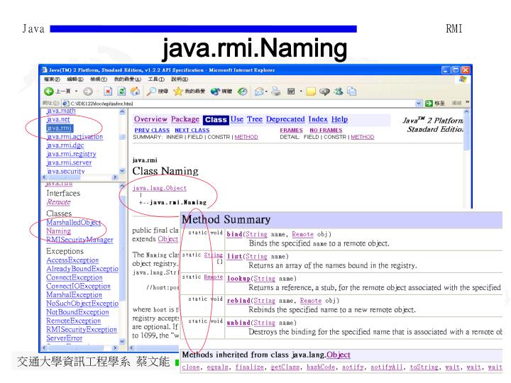 java.rmi.Naming