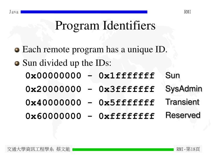 Program Identifiers