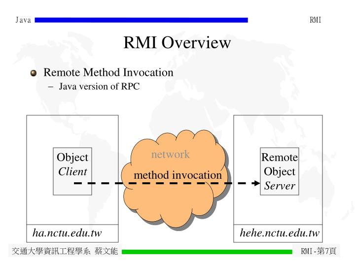 RMI Overview