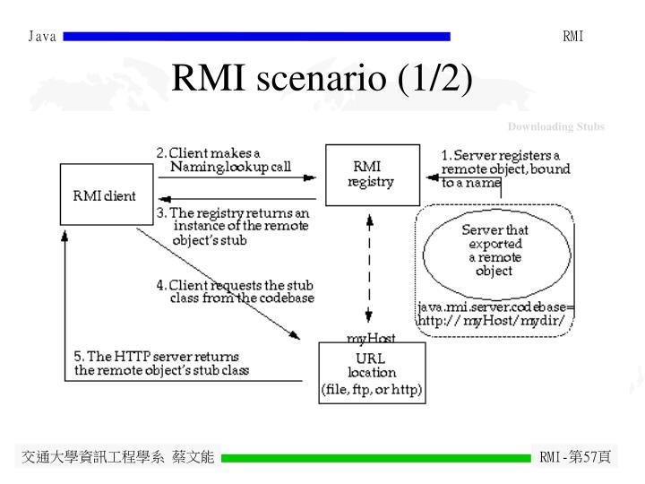 RMI scenario (1/2)