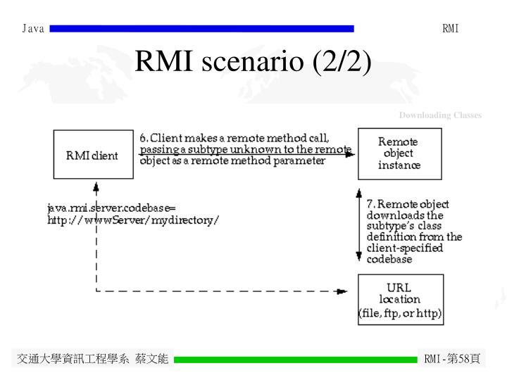 RMI scenario (2/2)