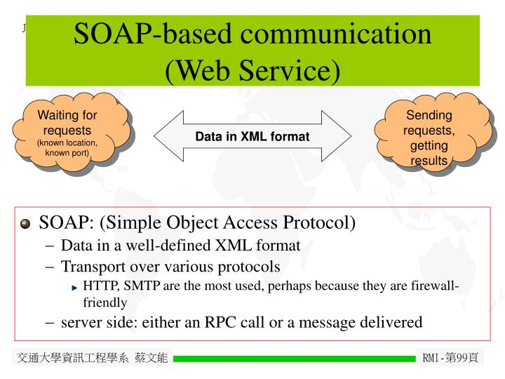 SOAP-based communication