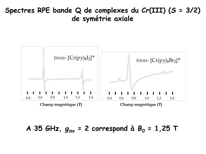 Spectres RPE bande Q de complexes du Cr(III) (