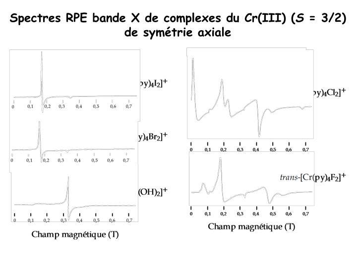 Spectres RPE bande X de complexes du Cr(III) (
