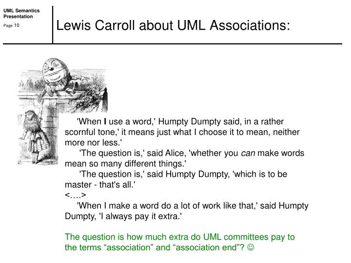 Lewis Carroll about UML Associations: