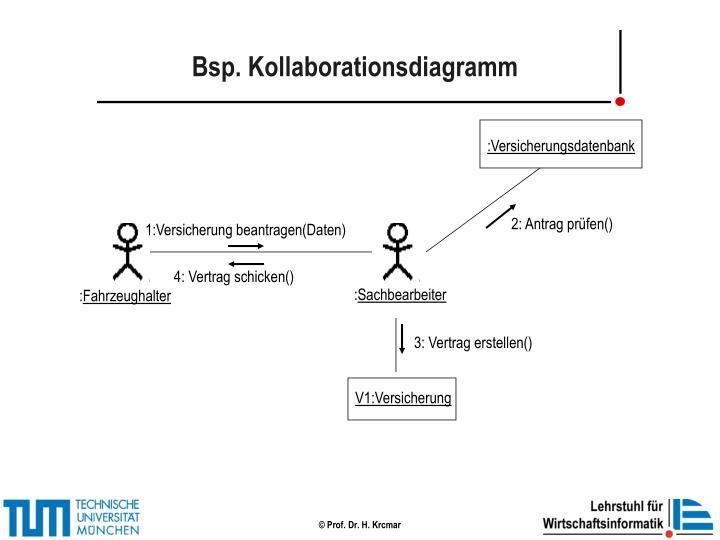Bsp. Kollaborationsdiagramm