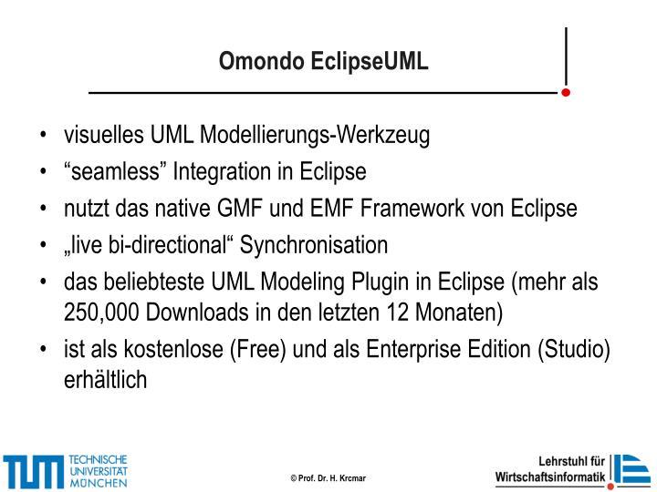Omondo EclipseUML