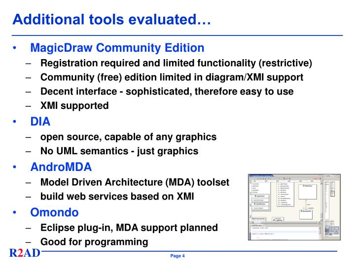 Additional tools evaluated…