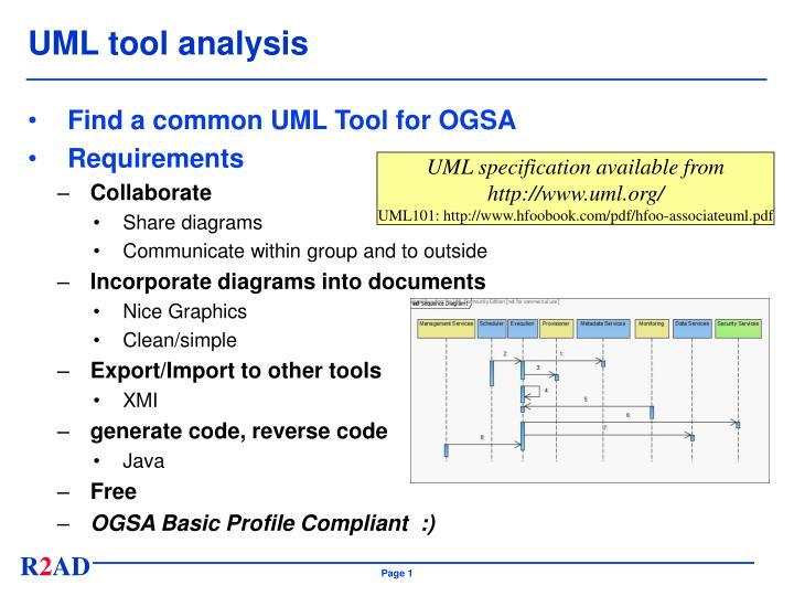 UML tool analysis