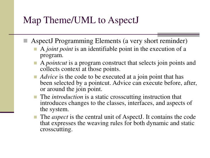 Map Theme/UML to AspectJ