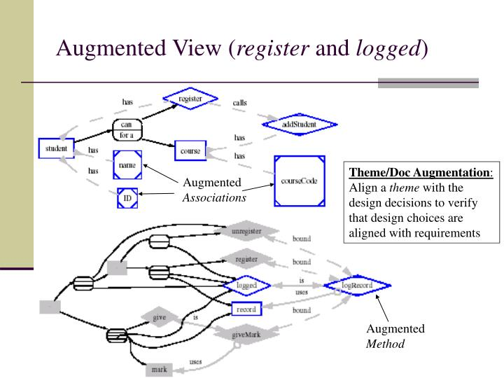 Theme/Doc Augmentation