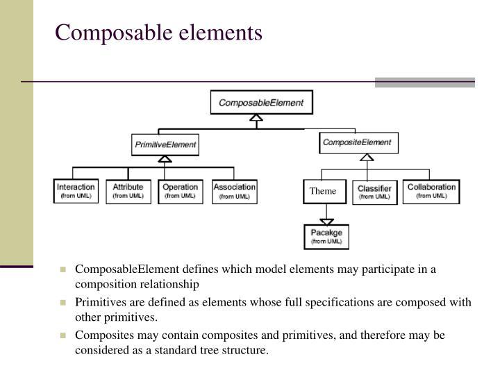 Composable elements