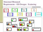 structural mismatch requirements oo designs scattering