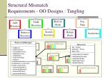 structural mismatch requirements oo designs tangling