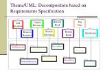 theme uml decomposition based on requirements specification