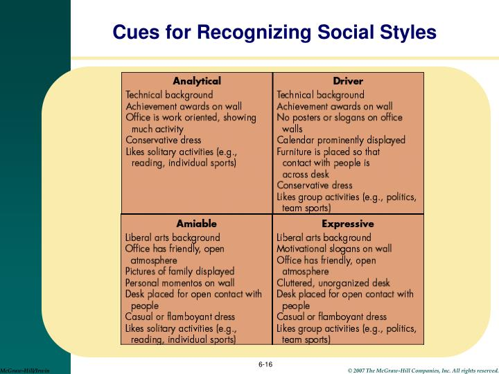 Cues for Recognizing Social Styles
