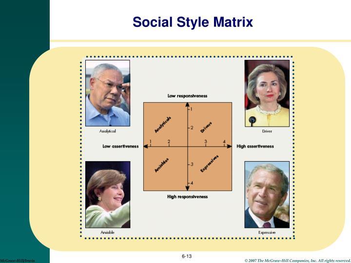Social Style Matrix