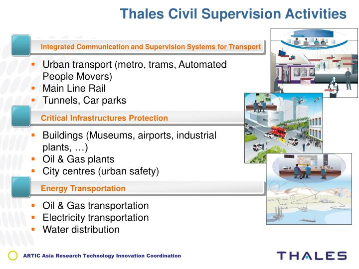 Thales Civil Supervision Activities