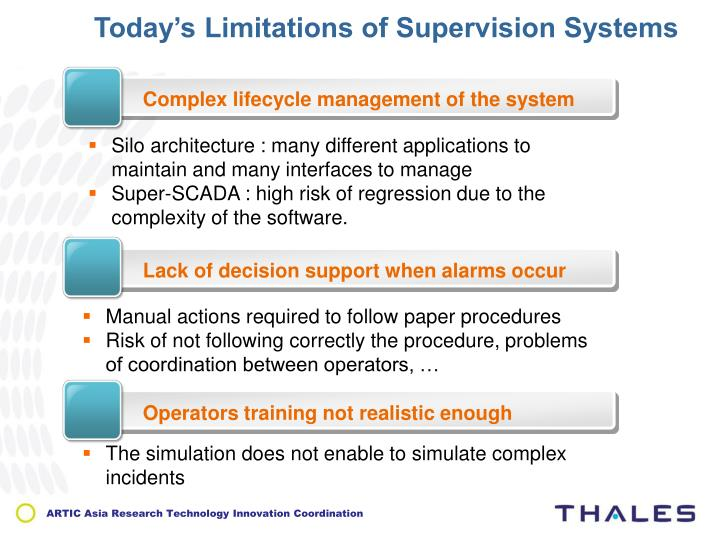 Today's Limitations of Supervision Systems