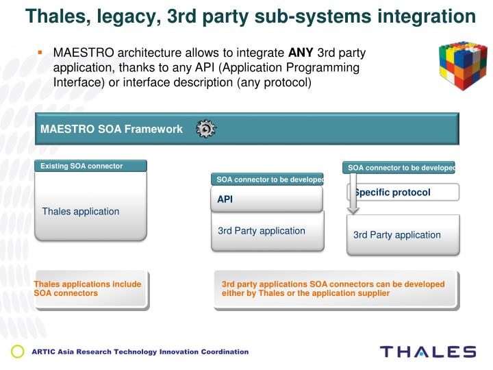 Thales, legacy, 3rd party sub-systems integration