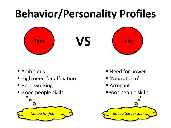 Behavior/Personality Profiles