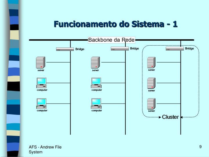 Funcionamento do Sistema - 1