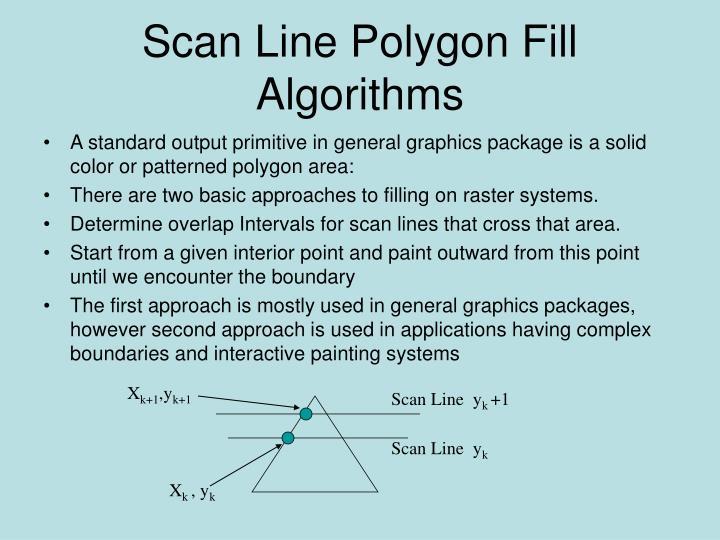 Scan Line Polygon Fill Algorithms