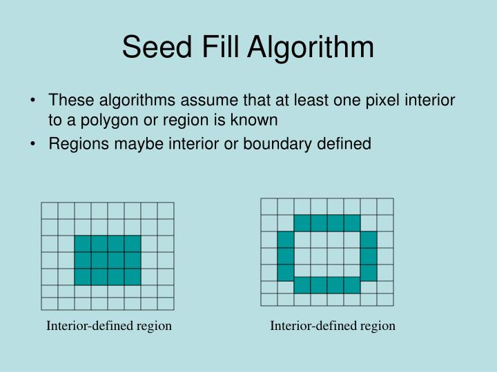 Seed Fill Algorithm