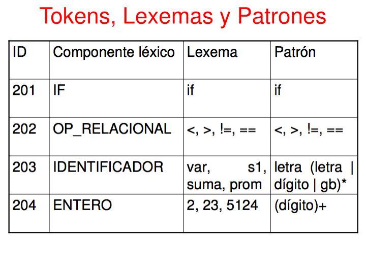 Tokens, Lexemas y Patrones