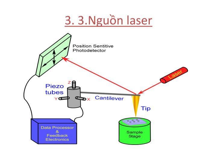 3. 3.Ngun laser