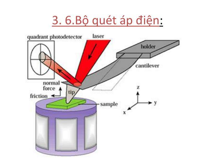 3. 6.Bộ quét áp điện