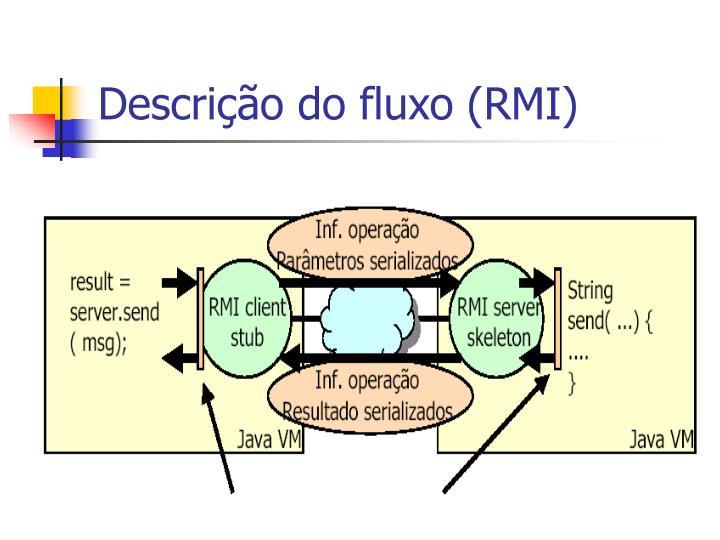 Descrição do fluxo (RMI)