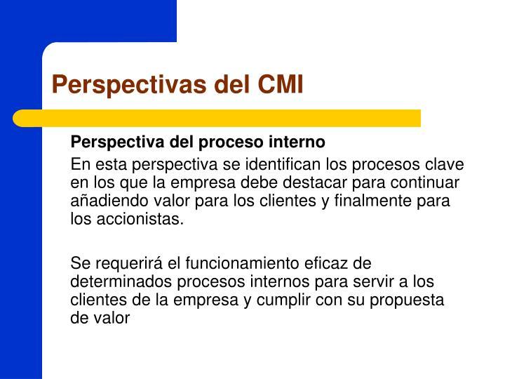 Perspectivas del CMI