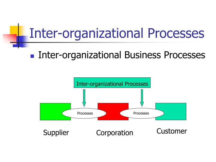 Inter-organizational Processes
