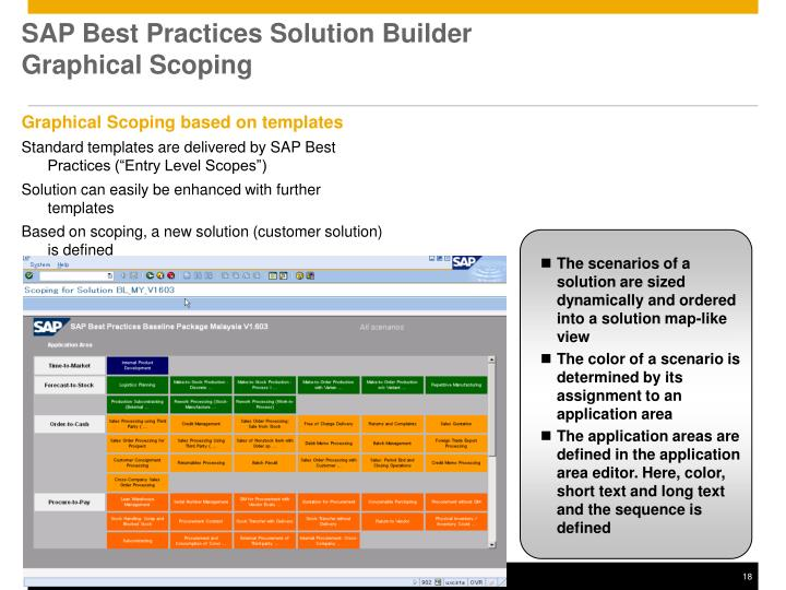 SAP Best Practices Solution Builder