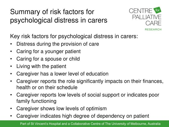Summary of risk factors for