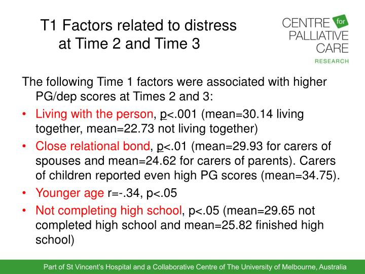 T1 Factors related to distress