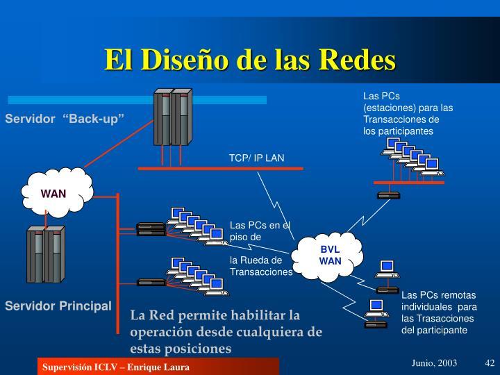 El Diseño de las Redes