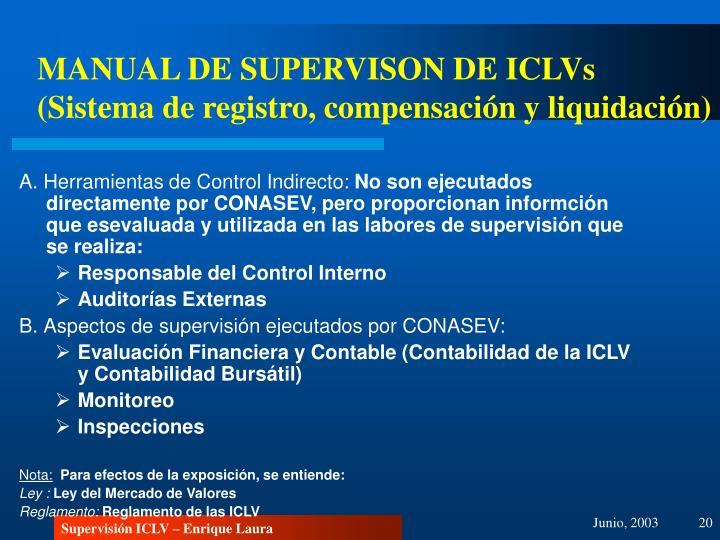 MANUAL DE SUPERVISON DE ICLVs (Sistema de registro, compensación y liquidación)